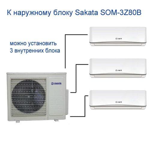 Sakata SOM-3Z80B