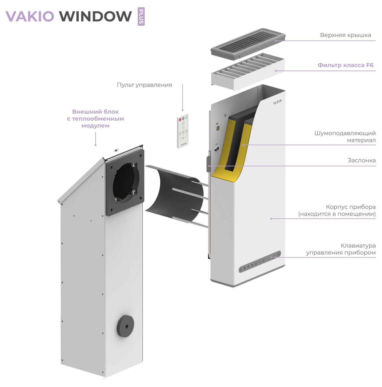 Рекуператор Vakio Window Plus по частям